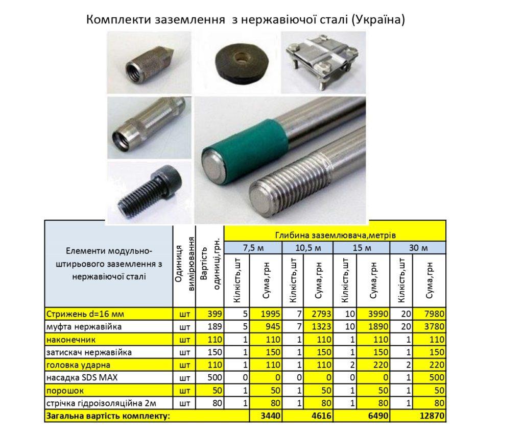 Комплект заземления нержавейка,купить,модульное заземление,Киев